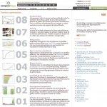 Analiza diversos parámetros de las webs con CompareBlogs