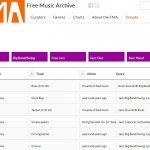 Free Music Archive echa el cierre