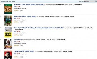 La tienda on-line de Amazon se inunda de libros basura