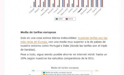 El ADSL e Internet móvil en España, los más caros de Europa