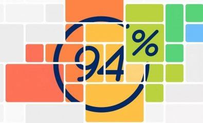 Si te rindes, aquí tienes las soluciones del juego 94%: frases e imágenes