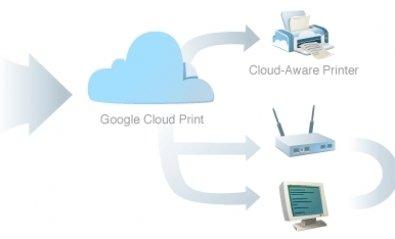 Google permite imprimir desde la Nube