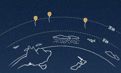 Google Loon: acceso a Internet mediante globos