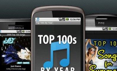 HP compra la compañía de música en streaming Melodeo