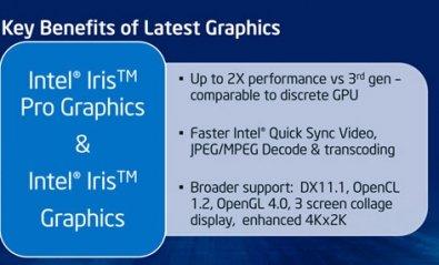 Intel presenta su nueva marca de chip gráficos: Iris