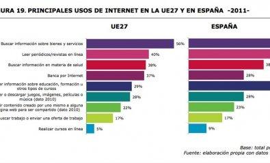 Seis de cada diez hogares españoles tiene Internet