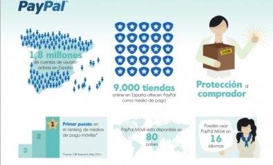 El 11% de los españoles compra on-line con el móvil
