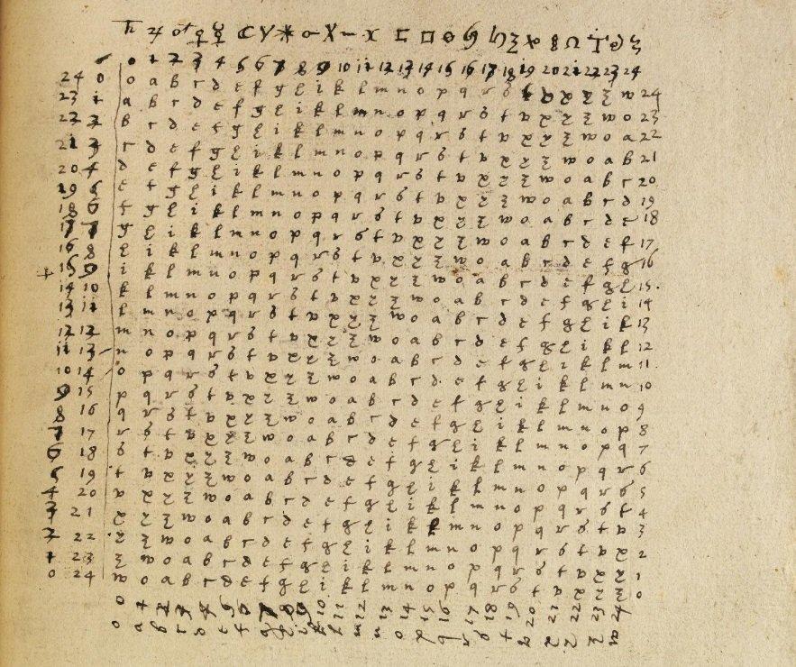 Un código esteganográfico escondido en este texto