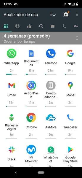 Vista de qué aplicaciones se usan más