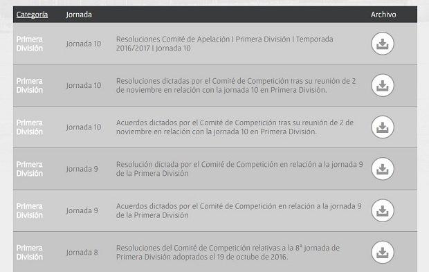 Web oficial de la RFEF con las resoluciones sobre jugadores sancionados