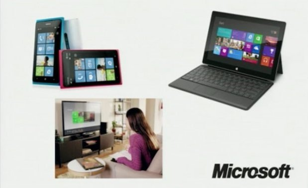 Windows 8 Multiplataforma
