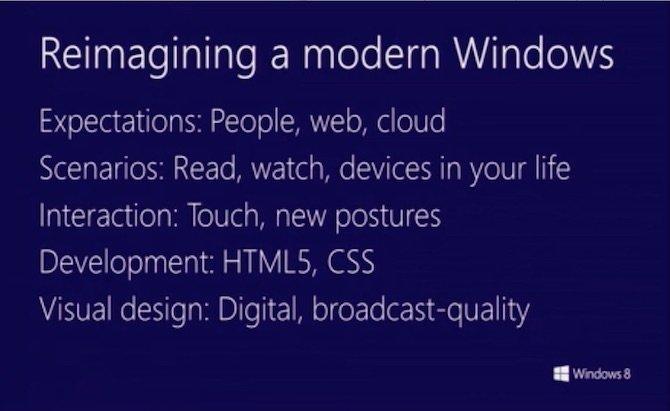 El origen de Windows 8