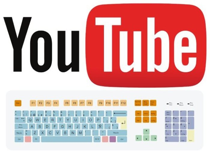 Youtube_keyboard