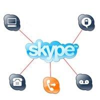 Skype 4.1 Beta