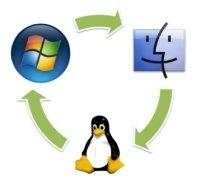 Software Multiplataforma