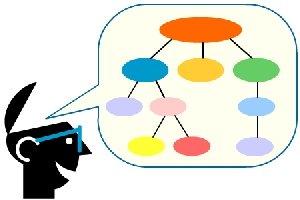 Crear un mapa conceptual