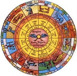 Programas de astrología