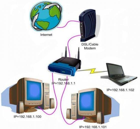 Abre los puertos en tu router 1