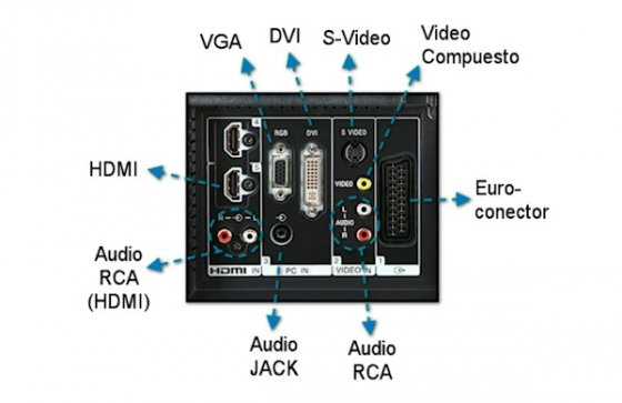 Cómo conectar PC a TV 0