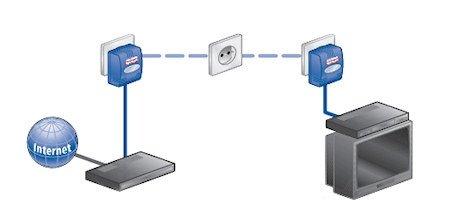 Cómo conectar PC a TV 7