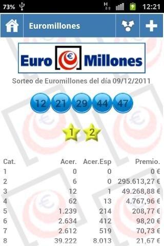 Ganar dinero con la lotería