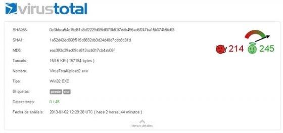 Resultado del análisis del proceso con VirusTotal