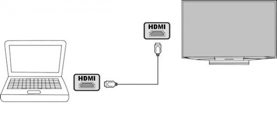Conexiones HDMI entre el PC y la TV