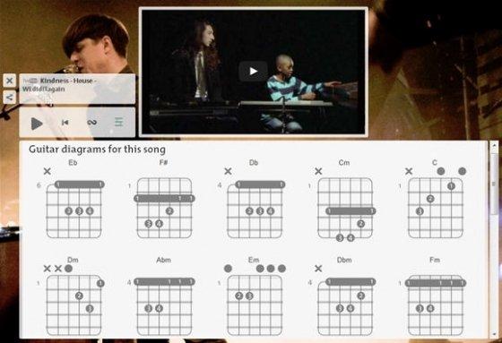 Tablatura con las notas para instrumentos de cuerda