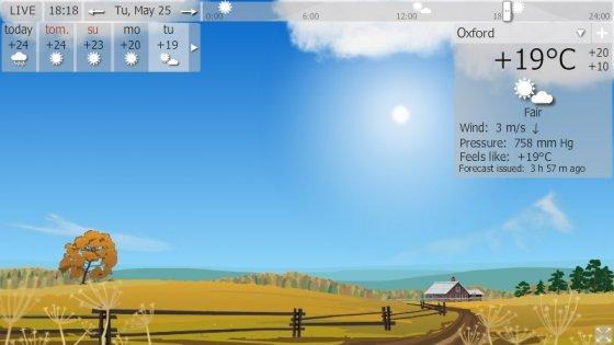 Convierte tu monitor en una ventana a la calle