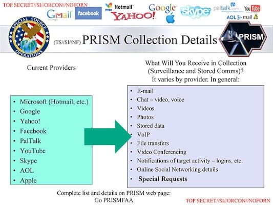 Dispositiva del programa de espionaje PRISM