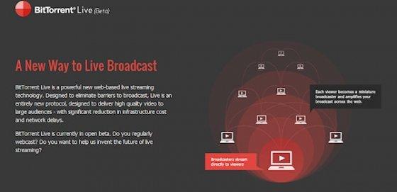 BitTorrent Live, streaming P2P en vivo