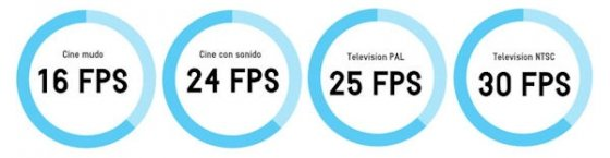 Diferencia de frames entre el sistema PAL y el NTSC