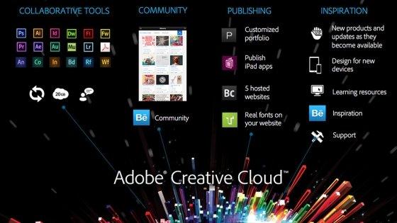 Aplicaciones contenidas en Adobe Creative Cloud
