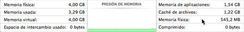 Monitor de actividad Memoria