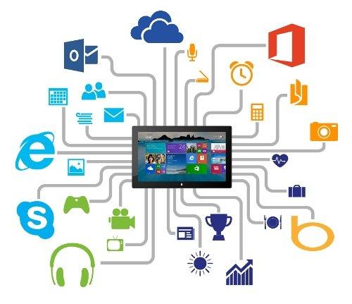 Microsoft Threshold daría cobertura a todo tipo de aplicaciones