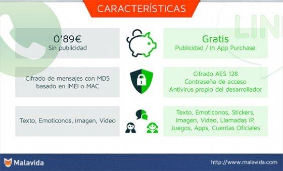 Características principales de WhatsApp y LINE