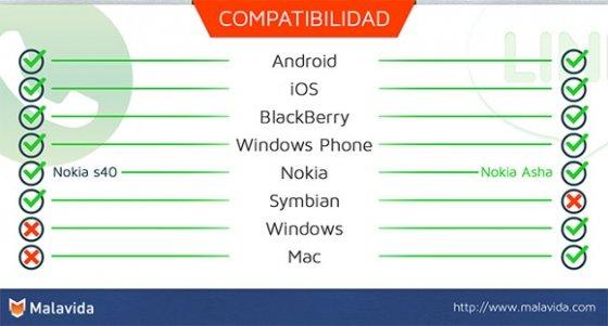 Compatibilidad de WhatsApp y LINE