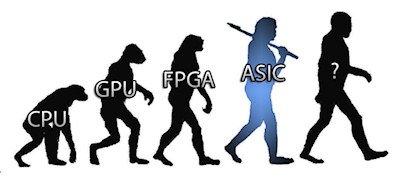 Progresión de la tecnología empleada en minería: CPU, GPU, FPGA, ASIC