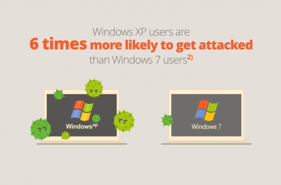 Antivirus con soporte para Windows XP