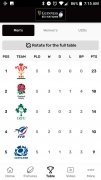 Guinness Six Nations Official imagen 5 Thumbnail