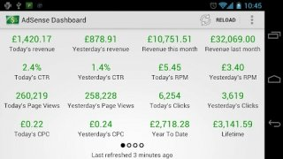 AdSense Dashboard immagine 5 Thumbnail
