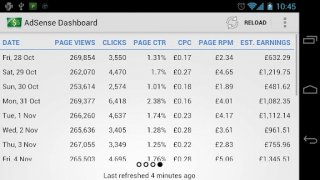 AdSense Dashboard immagine 8 Thumbnail