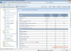 AlterWind Log Analyzer imagen 4 Thumbnail