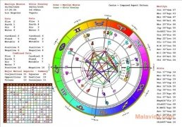 Astro22 imagem 3 Thumbnail