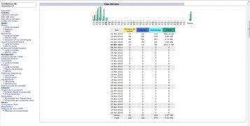 AWStats image 2 Thumbnail