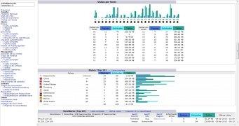 AWStats image 3 Thumbnail