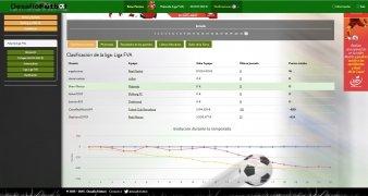 Desafío Fútbol imagen 2 Thumbnail