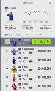 FIFA Online 4 M imagen 3 Thumbnail