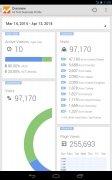 Google Analytics imagen 1 Thumbnail