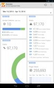 Google Analytics Изображение 1 Thumbnail